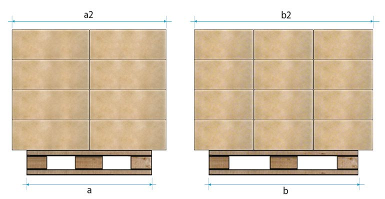 Wymiary pojemników mogą być też większe niż wymiary palety