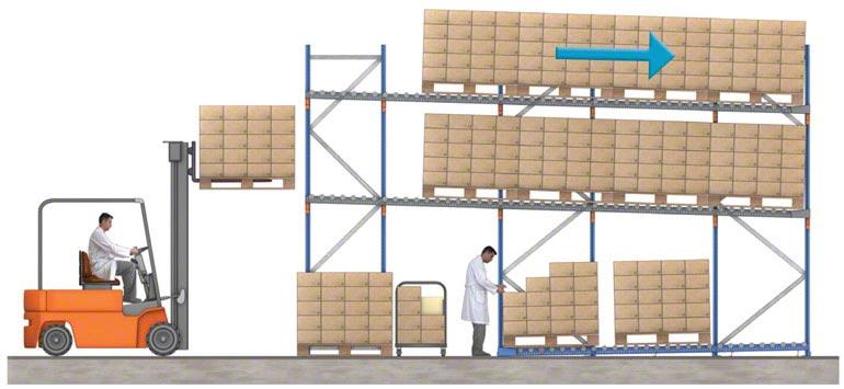 Las carretillas contrapesadas son ideales para trabajar tanto dentro como fuera del almacén.