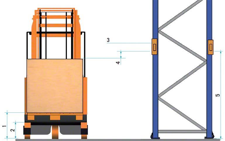 Wózek widłowy wysokiego składowania z paletą na podwoziu