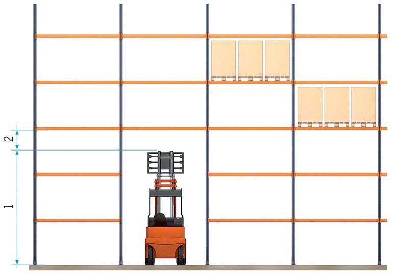 Minimalna odległość pomiędzy złożonym masztem wózka i stropem lub belkami nośnymi powinna wynosić 500 mm