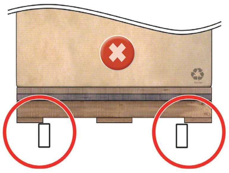 Oparcie palety o belkę jest niewielkie, więc paleta może spaść.