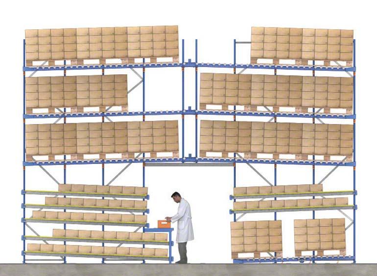Przykład kompletacji wykonywanej na regałach przepływowych półkowych, w której palety z rezerwą produktu znajdują się na wyższych poziomach
