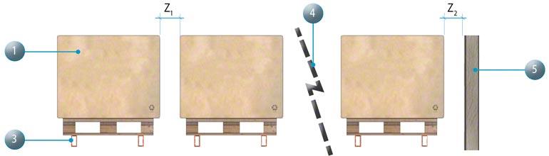 Ilustracja szczegółowa odstępów w głębokości