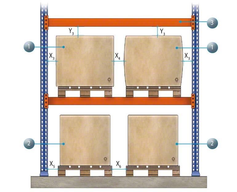 Ilustracja szczegółowa odstępów w module