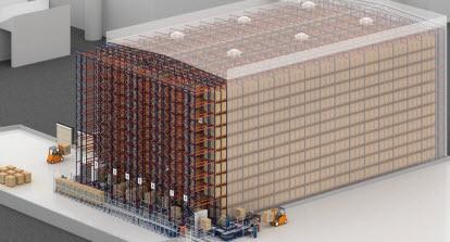 Jak oszczędzać energię elektryczną wykorzystywaną w procesach logistycznych odbywających się w magazynie automatycznym?