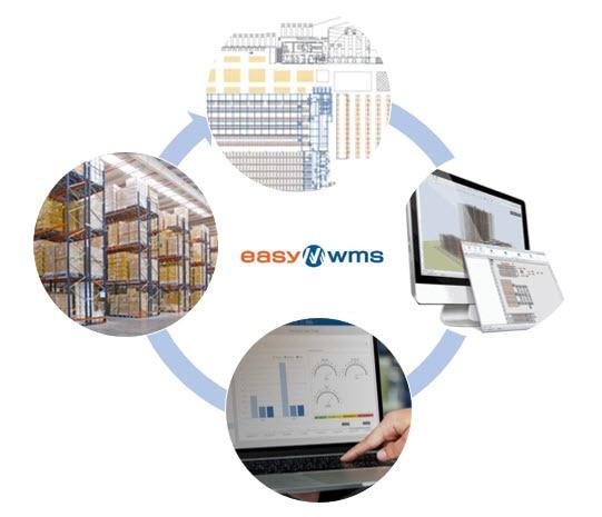 Easy WMS będzie kierować procesem magazynowym w belgijskiej firmie Exphar
